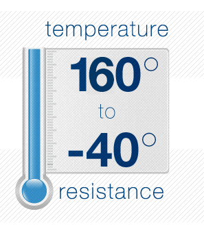 temperature 160° to -40° resistance