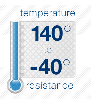 temperature 140° to -40° resistance