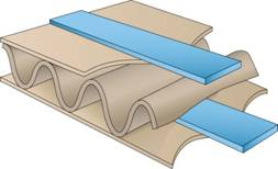 H.B. Fuller Open-Sesame Tapes | The brand you trust for corrugated packaging reinforcement.
