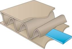 H.B. Fuller Sesame Tape | The brand you trust for corrugated packaging reinforcement