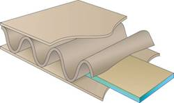 H.B. Fuller Sesame Specialized Reinforcement Tape | The brand you trust for corrugated packaging reinforcement.