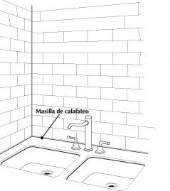 A diagram showcasing how to caulk a tub.