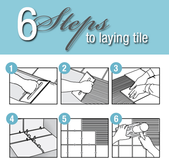 A graphic highlighting the 6 steps showing how to lay floor tile with mortar.