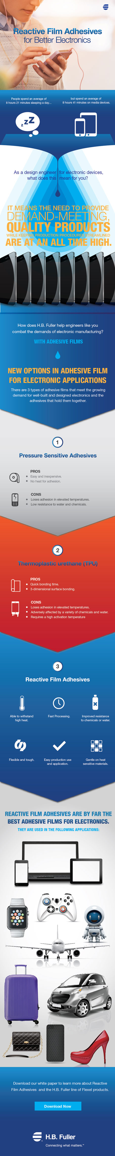 Reactive Film Adhesives Infographic